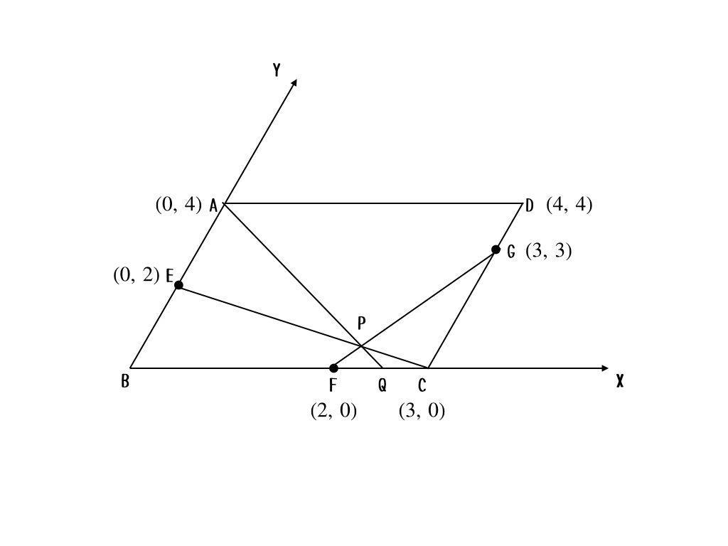 京大の良問に学ぶ平面図形の3つの解法初等幾何ベクトル